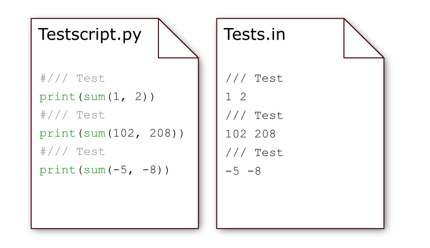 Example files of setting up test data